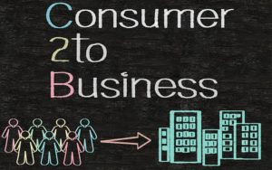 C2b: Entenda Essa Categoria Do E Commerce! Prime Cont - Escritório de Contabilidade em Caxias do Sul   Prime Cont